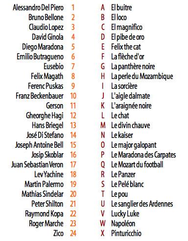 trouver un surnom pour site de rencontre Bordeaux