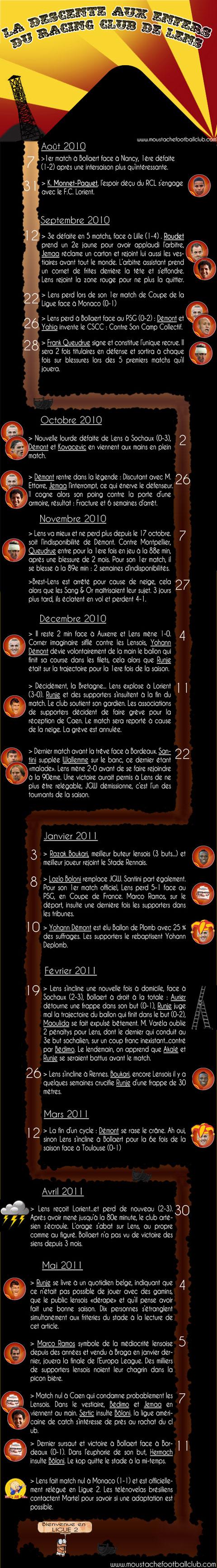 infographie_lens_moustache_fc.jpg