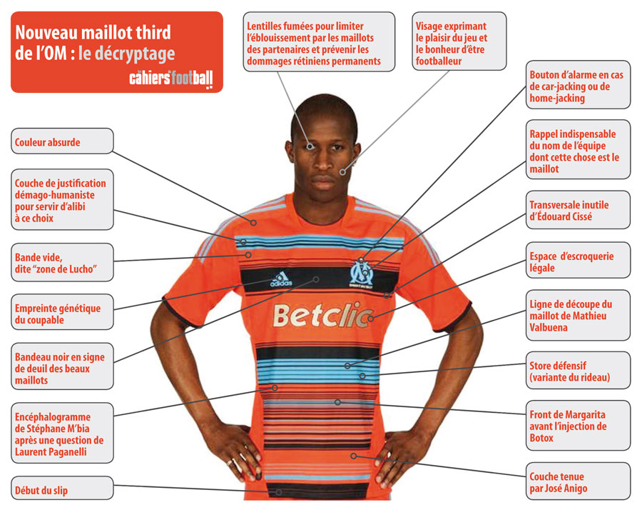 http://www.cahiersdufootball.net/images-article/images2/2011_08/infog_maillot_om_third_big.jpg