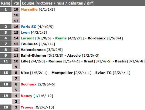 Article Les Cahiers Du Football