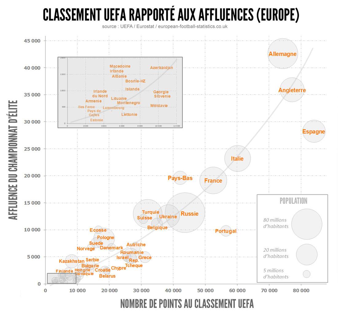 espoir classement fifa 2015
