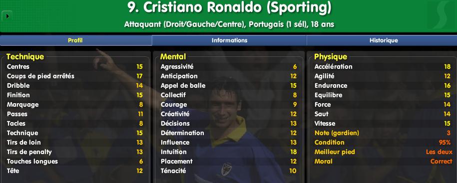 jeu pour rencontrer cristiano ronaldo
