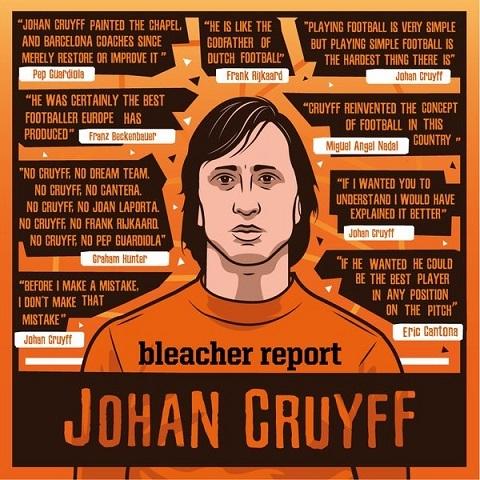 Revue de Stress spéciale Cruyff - Les Cahiers du football