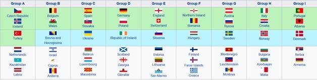 L Equipe Calendrier Euro 2020.Ligue Des Nations Le Mode D Emploi Definitif Les Cahiers
